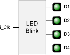 The Go Board - Simulating LEDs Blinking