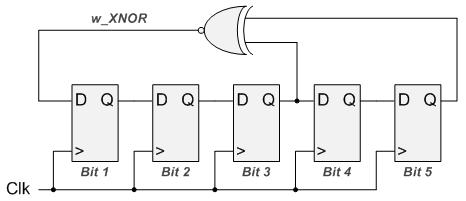 linear feedback shift registers essay