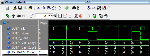 Variables in Modelsim Waveform