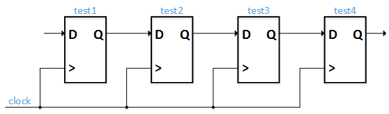 Tutorial - Sequential Code using Process/Always Block for